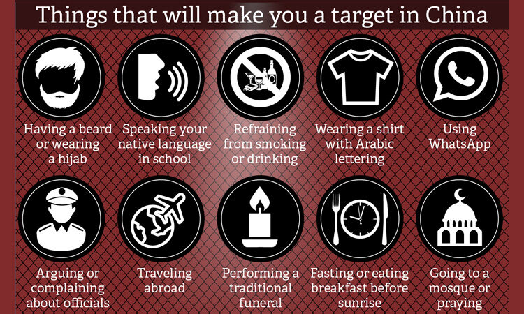 Sign of 10 different things that make you a target in China